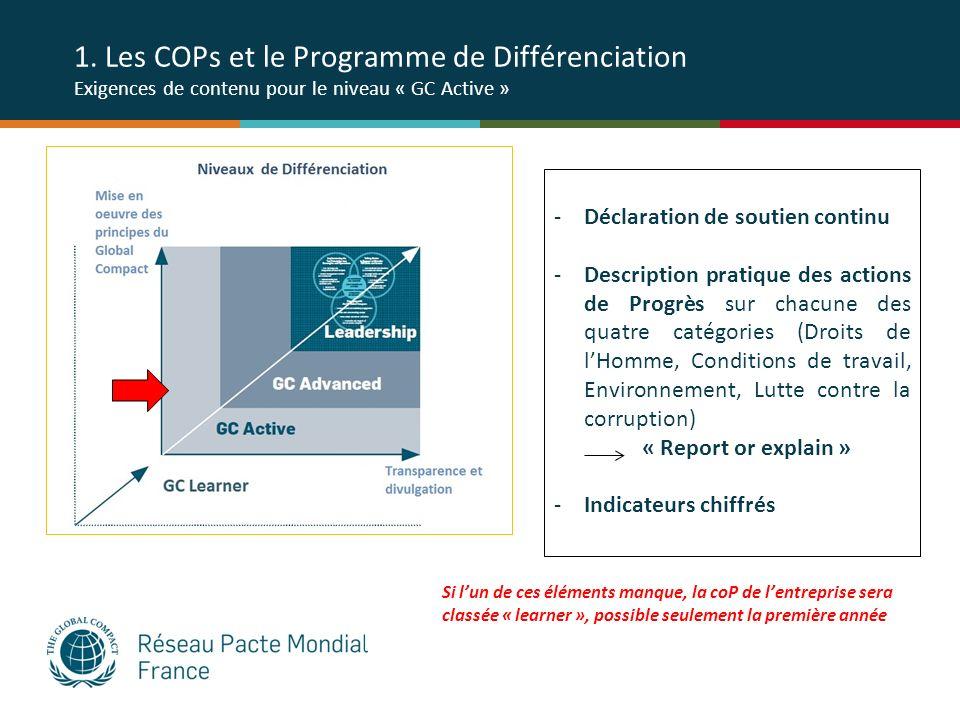 1. Les COPs et le Programme de Différenciation Exigences de contenu pour le niveau « GC Active »
