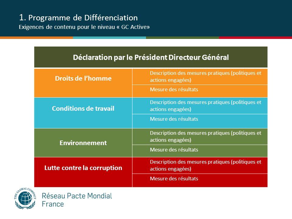 1. Programme de Différenciation Exigences de contenu pour le niveau « GC Active»
