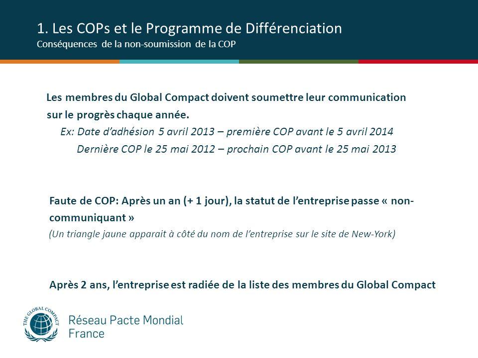 1. Les COPs et le Programme de Différenciation Conséquences de la non-soumission de la COP