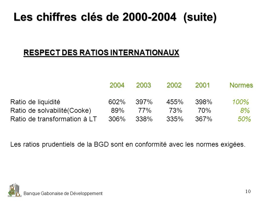 RESPECT DES RATIOS INTERNATIONAUX