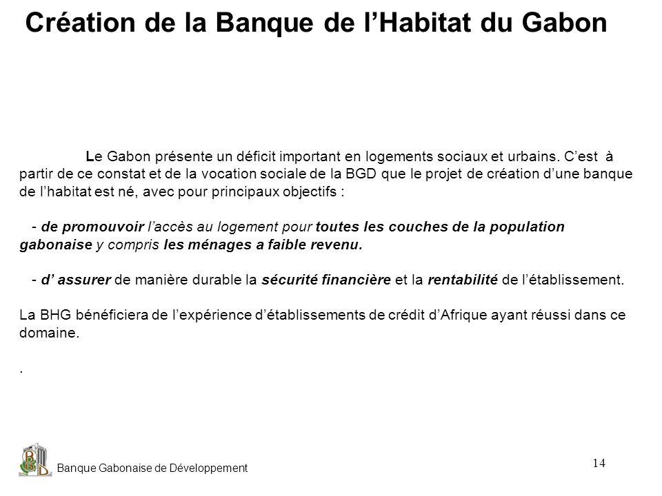 Création de la Banque de l'Habitat du Gabon