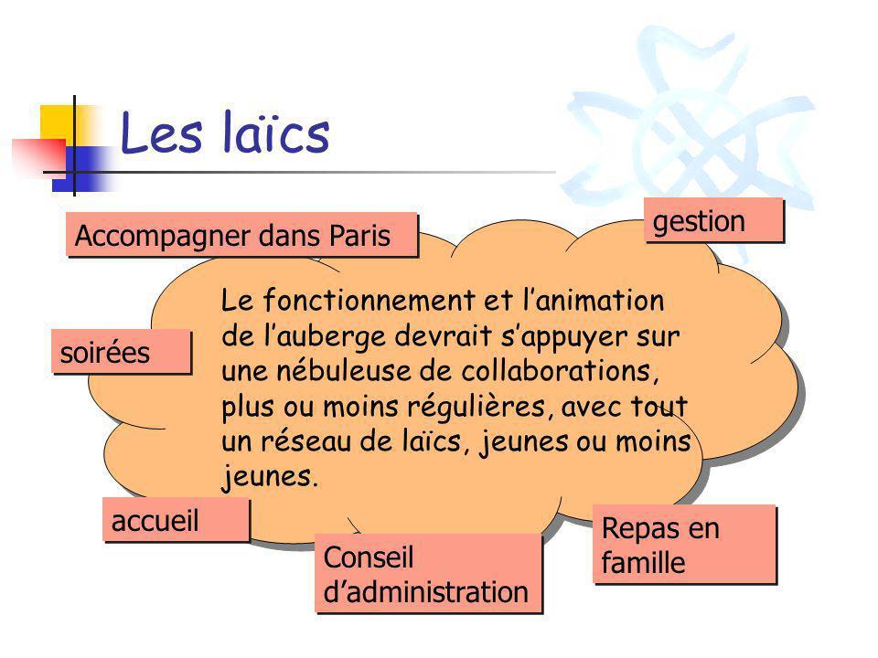 Les laïcs gestion Accompagner dans Paris