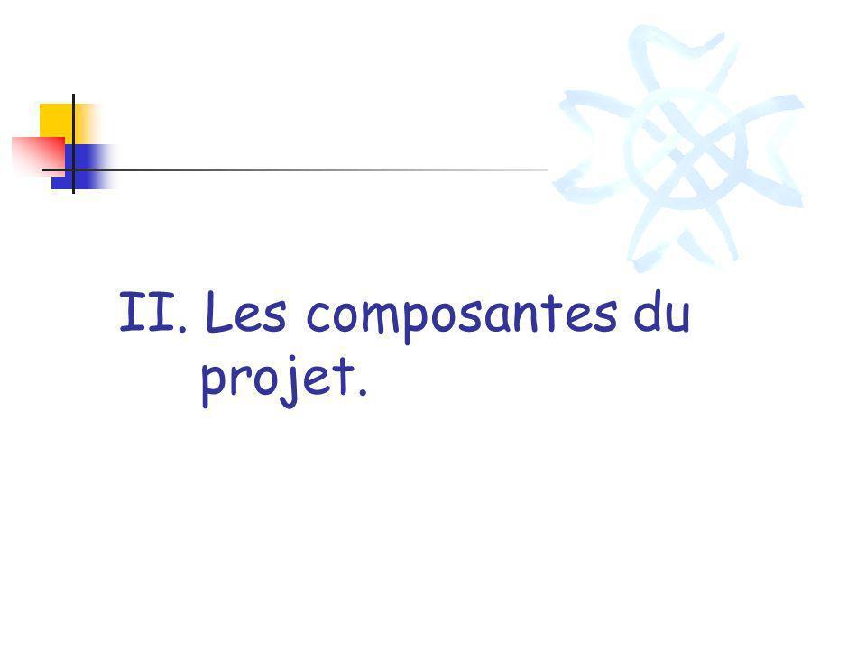 II. Les composantes du projet.