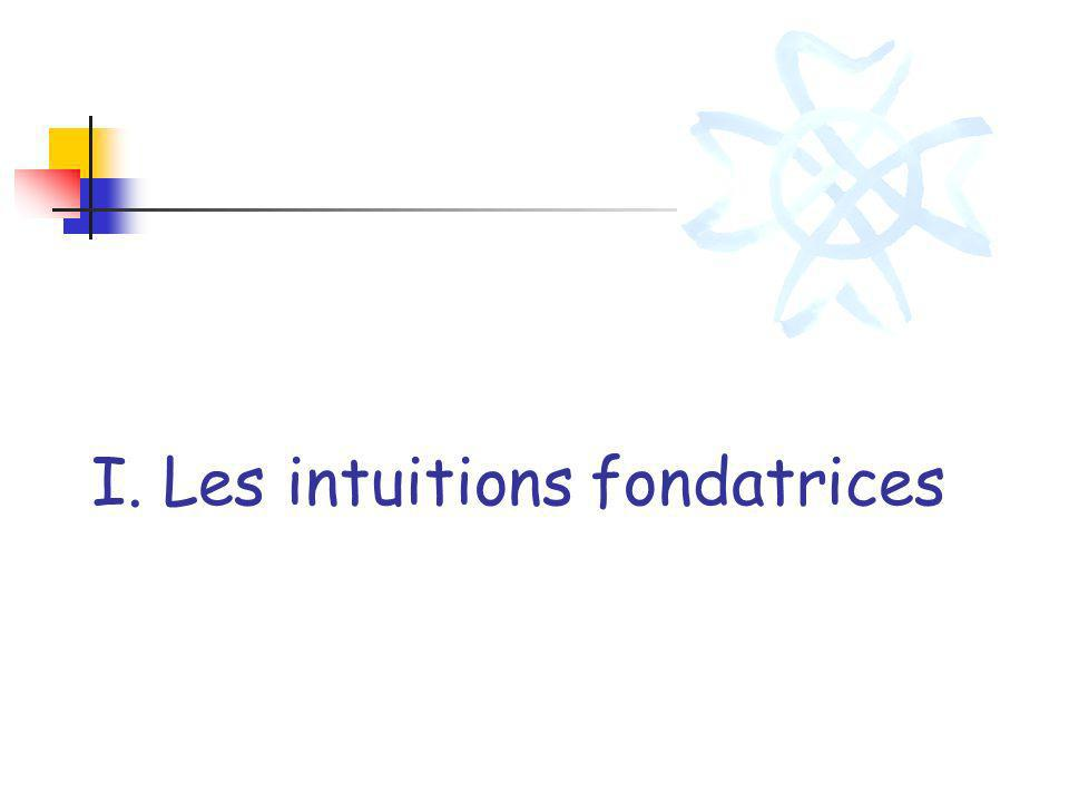 I. Les intuitions fondatrices