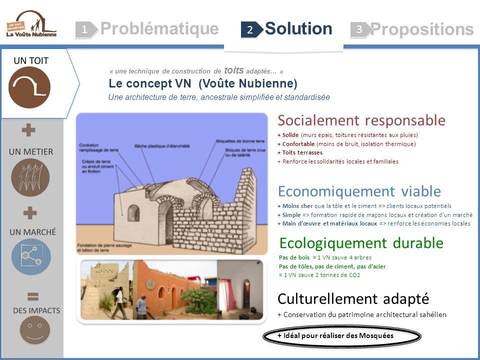 Le concept VN (Voûte Nubienne)