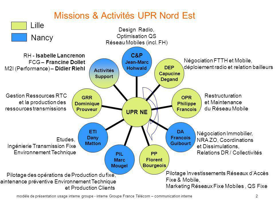 Missions & Activités UPR Nord Est
