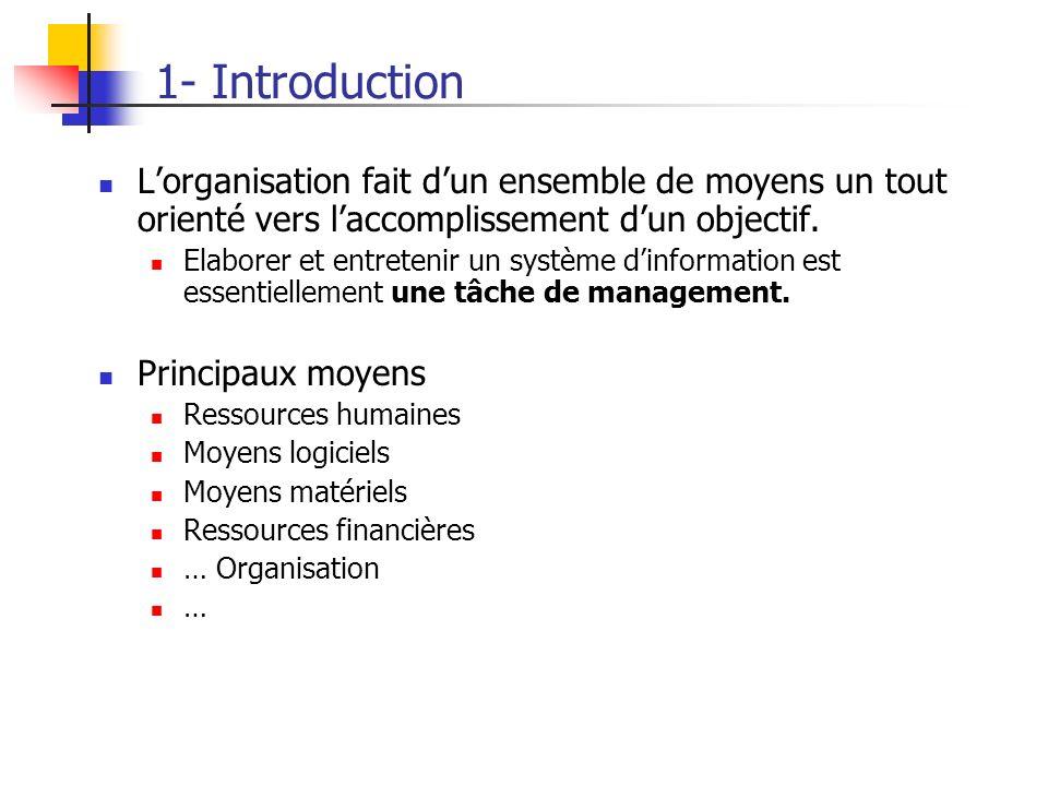 1- Introduction L'organisation fait d'un ensemble de moyens un tout orienté vers l'accomplissement d'un objectif.