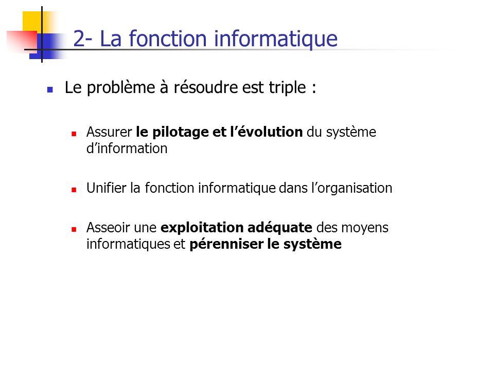 2- La fonction informatique