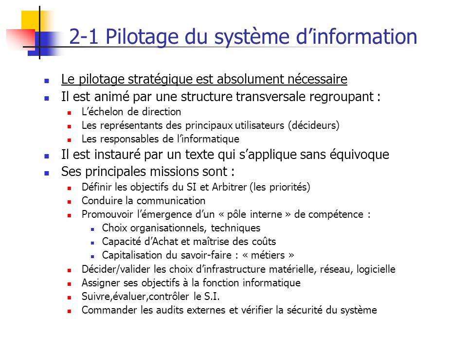 2-1 Pilotage du système d'information