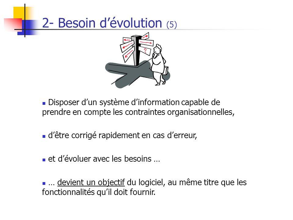 2- Besoin d'évolution (5)