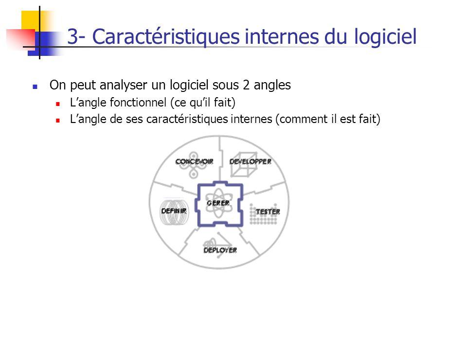 3- Caractéristiques internes du logiciel