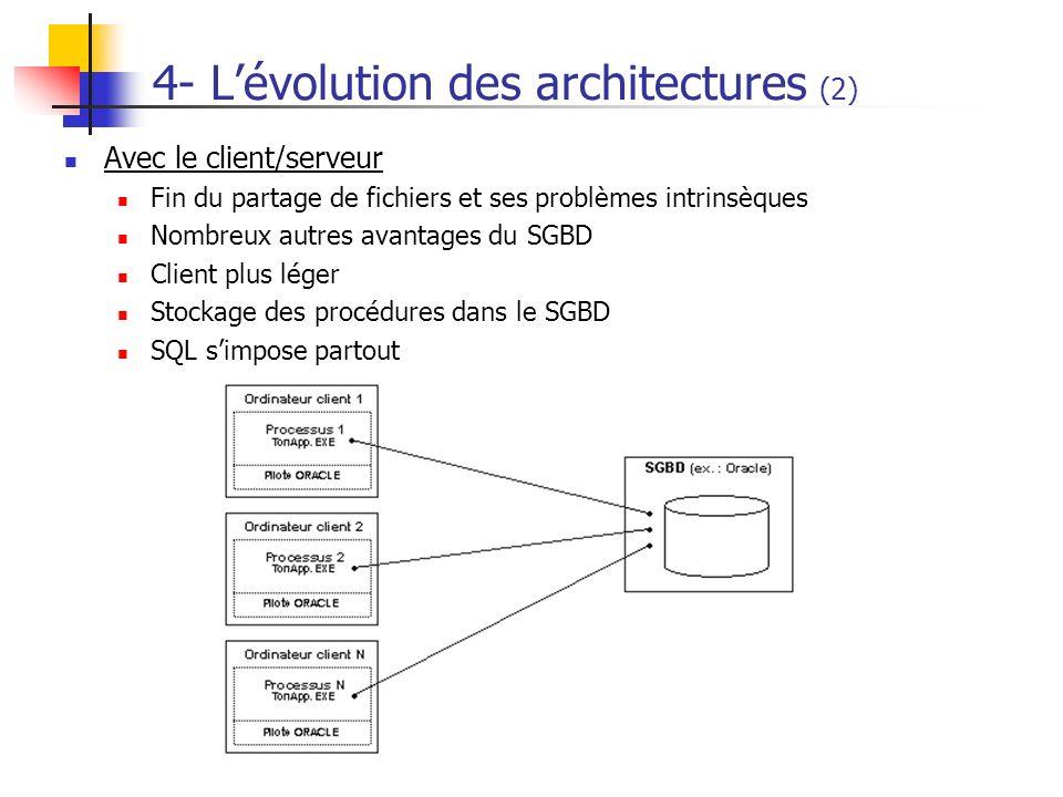 4- L'évolution des architectures (2)