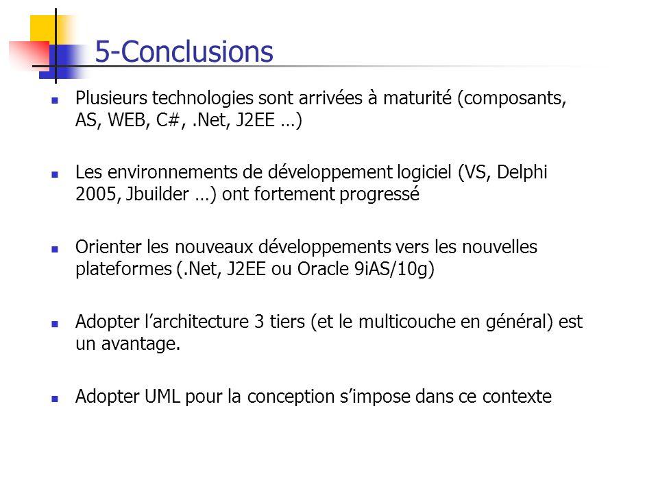 5-Conclusions Plusieurs technologies sont arrivées à maturité (composants, AS, WEB, C#, .Net, J2EE …)