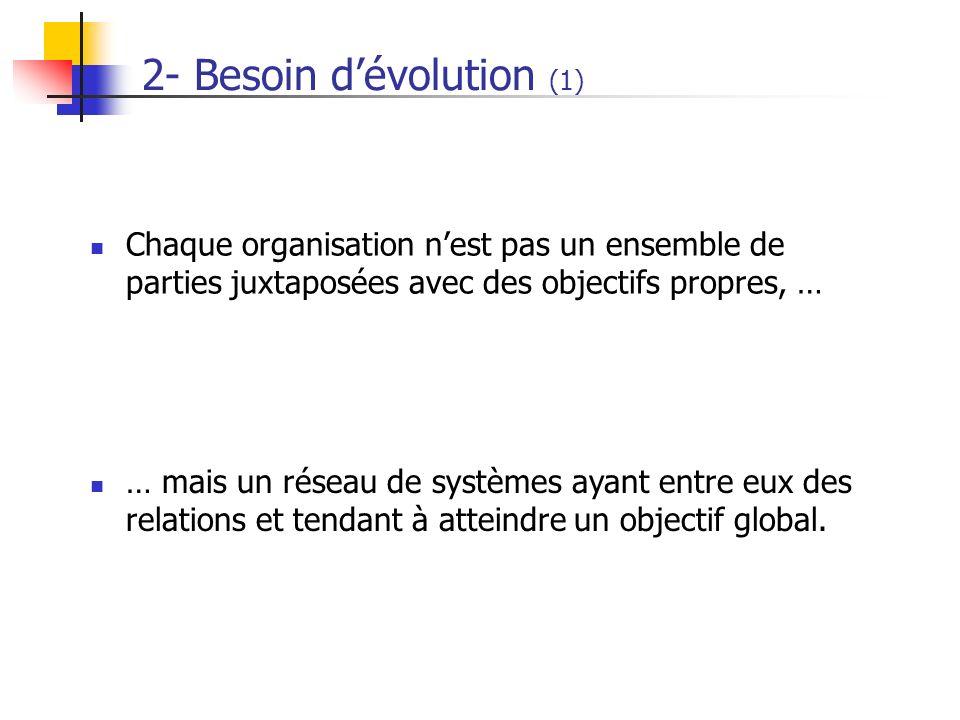 2- Besoin d'évolution (1)
