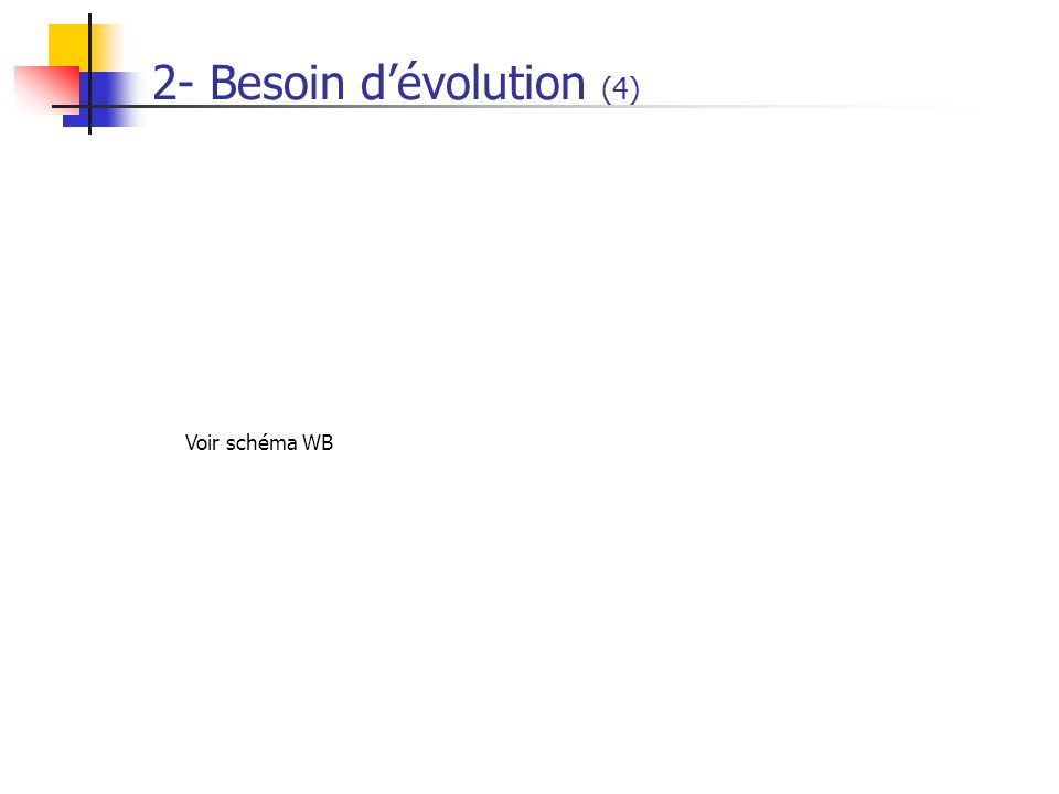 2- Besoin d'évolution (4)