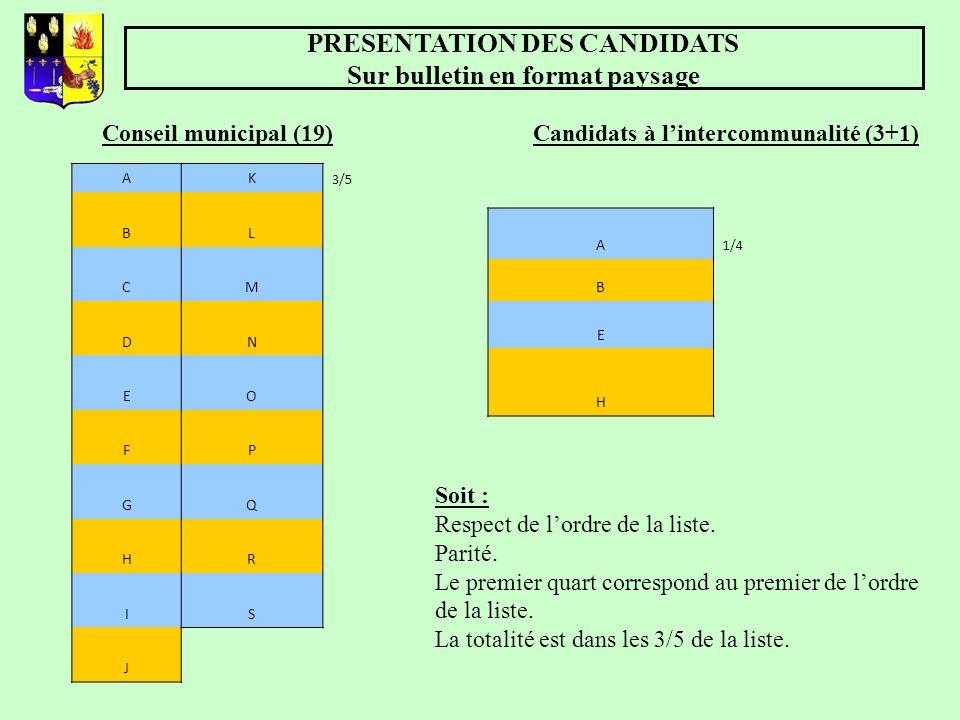 PRESENTATION DES CANDIDATS Sur bulletin en format paysage