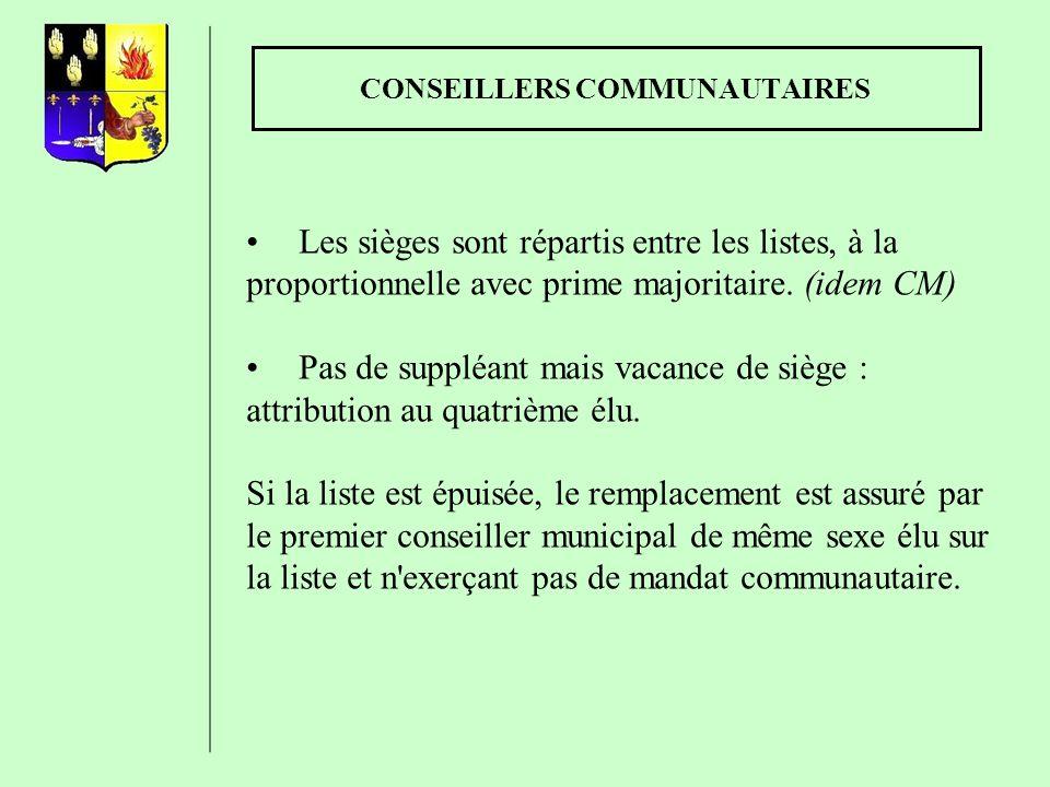 CONSEILLERS COMMUNAUTAIRES