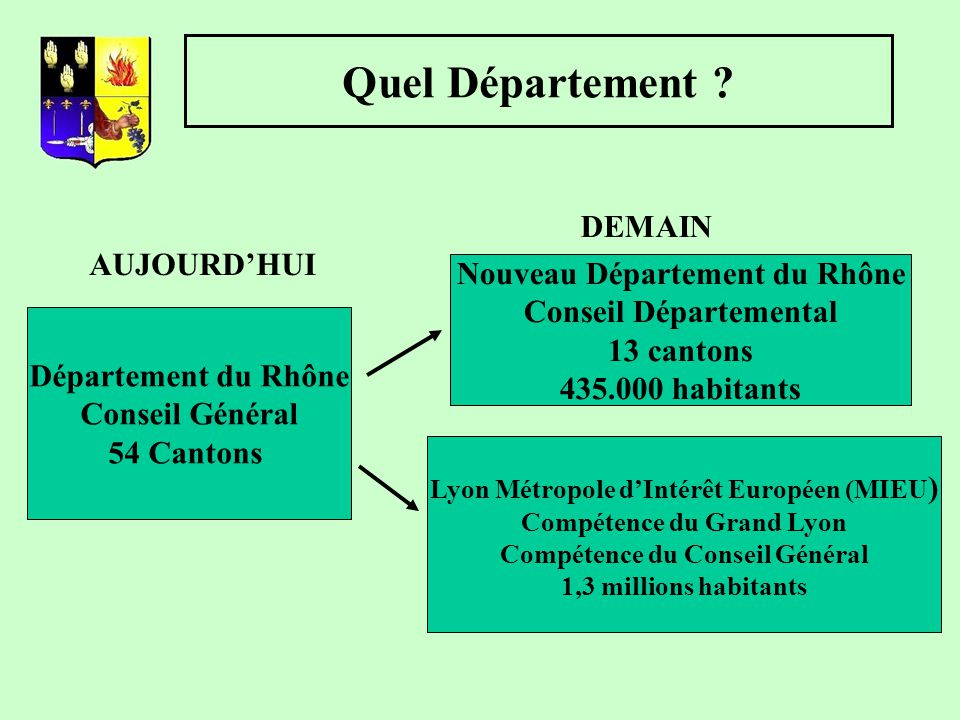 Quel Département DEMAIN AUJOURD'HUI Nouveau Département du Rhône