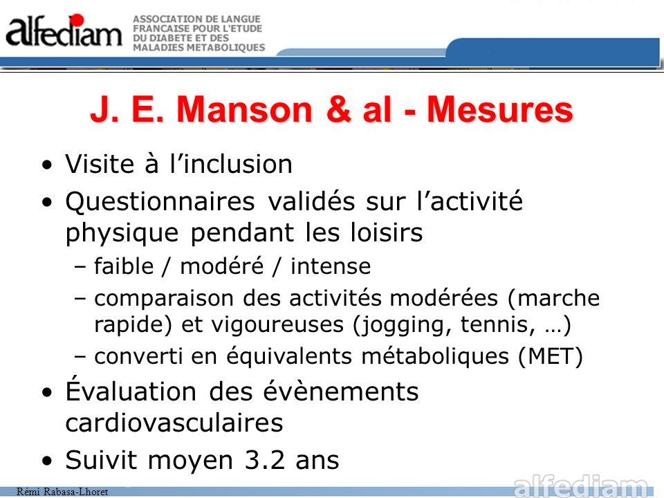 J. E. Manson & al - Mesures Visite à l'inclusion