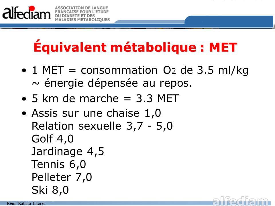Équivalent métabolique : MET