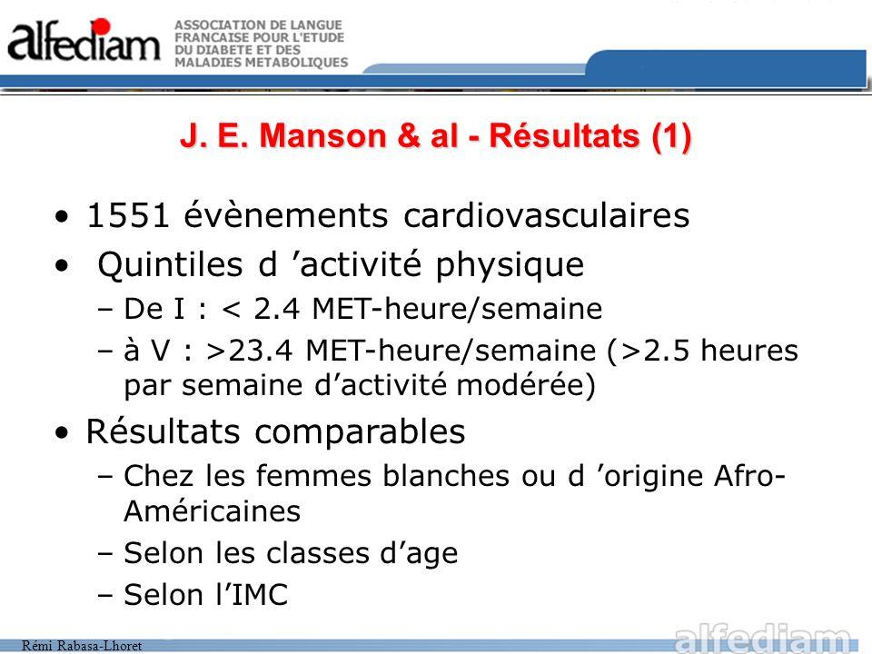 J. E. Manson & al - Résultats (1)