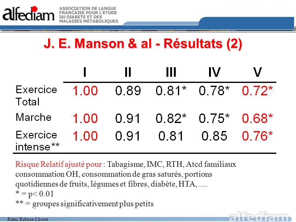 J. E. Manson & al - Résultats (2)