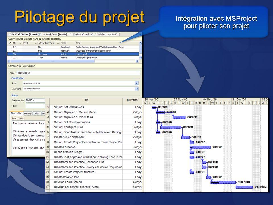 Intégration avec MSProject pour piloter son projet