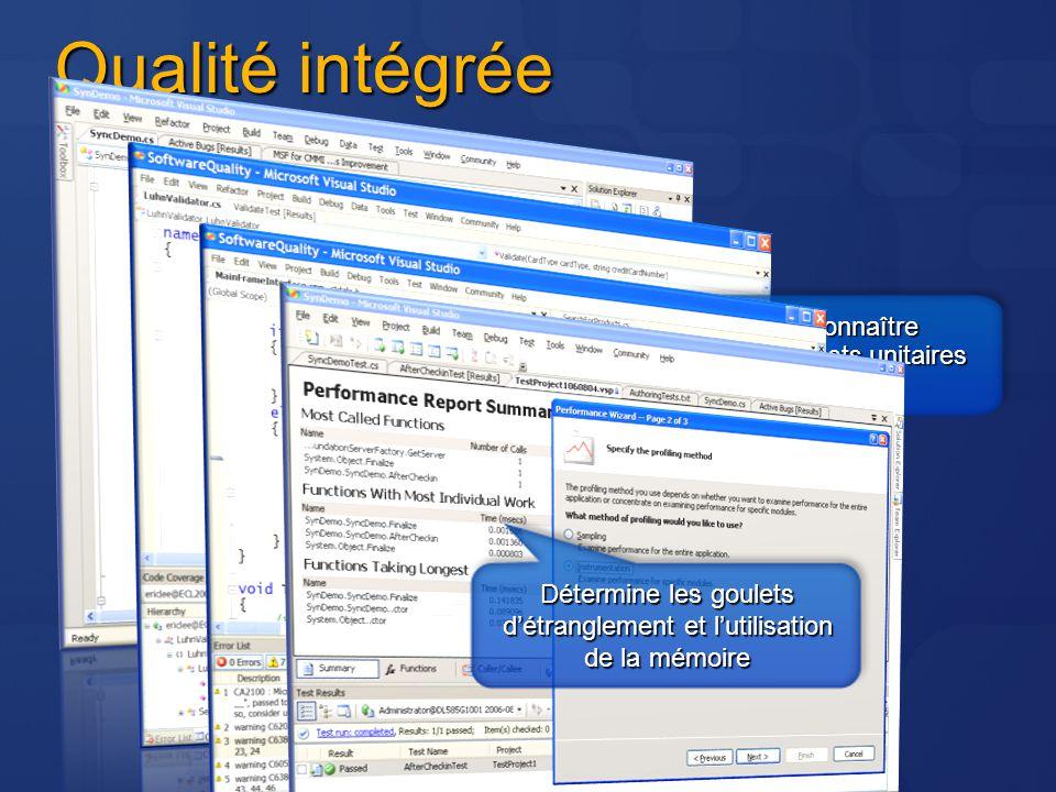 Qualité intégrée Permet de connaître l'efficacité des tests unitaires