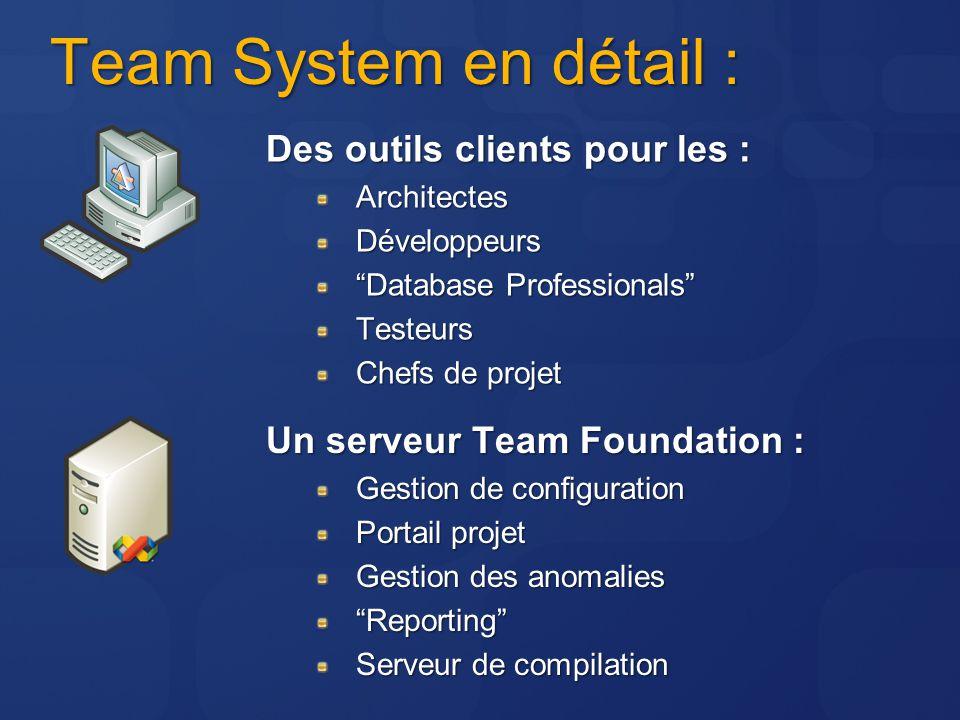 Team System en détail : Des outils clients pour les :