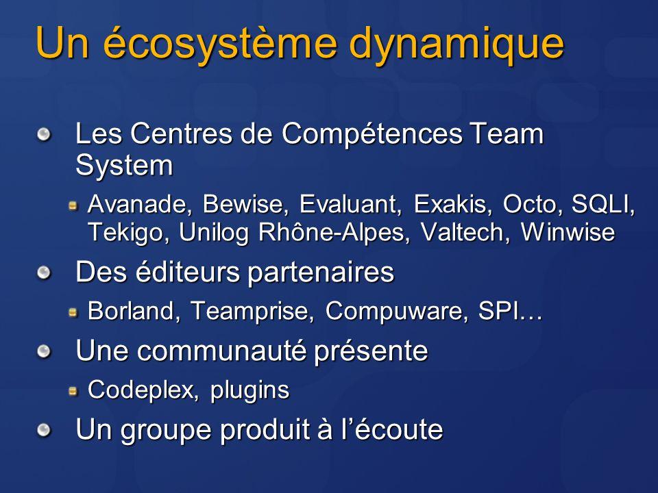 Un écosystème dynamique