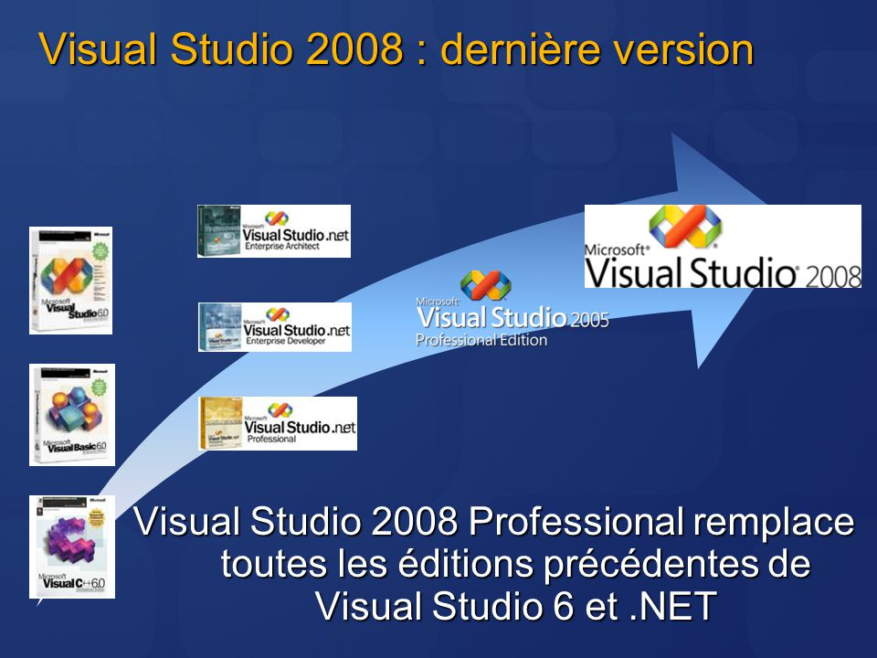 Visual Studio 2008 : dernière version