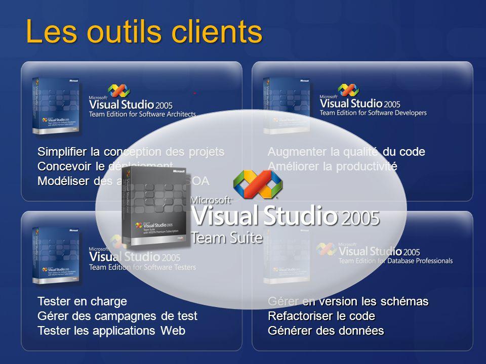 Les outils clients Simplifier la conception des projets