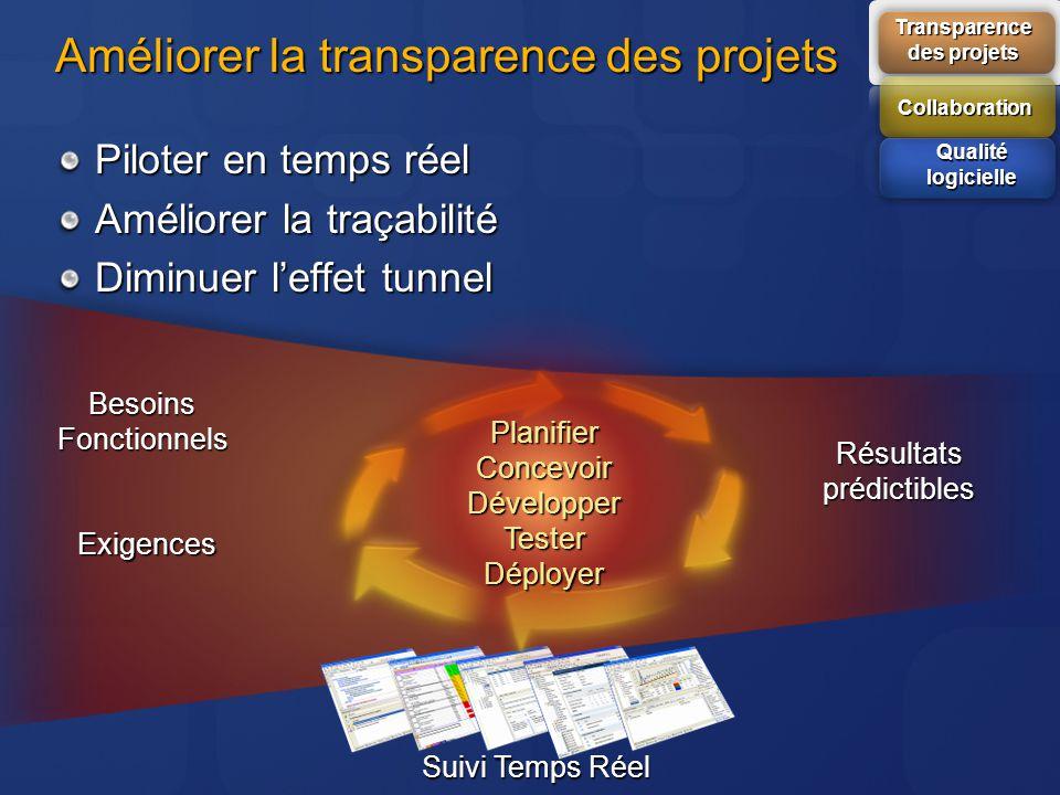 Améliorer la transparence des projets