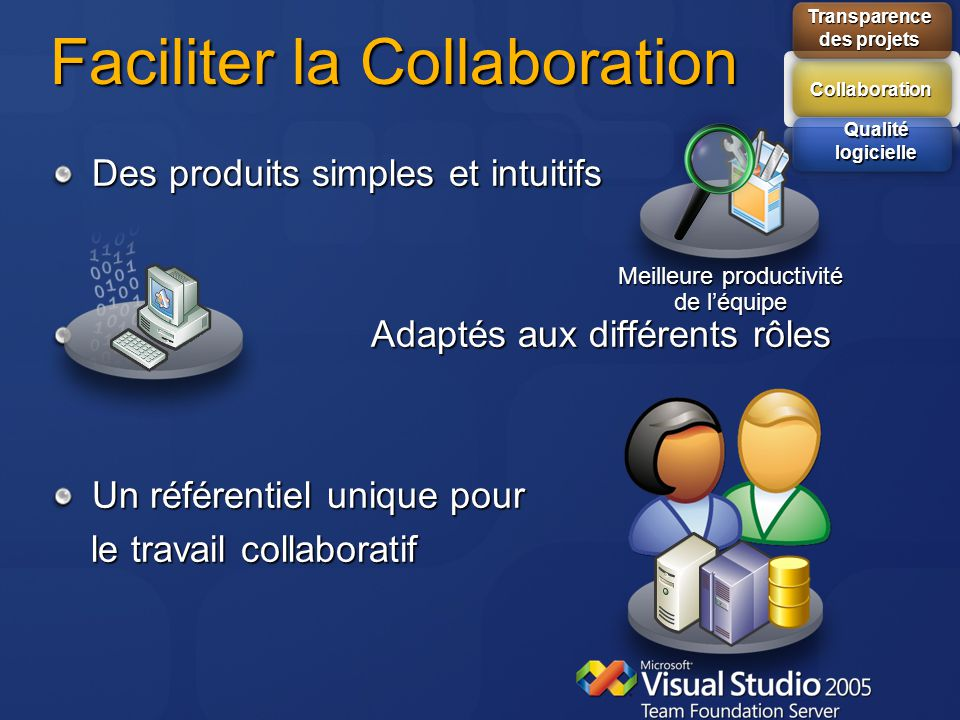 Faciliter la Collaboration