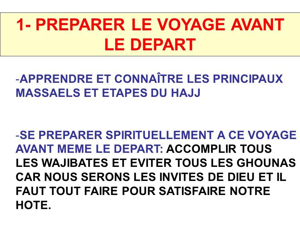 1- PREPARER LE VOYAGE AVANT LE DEPART