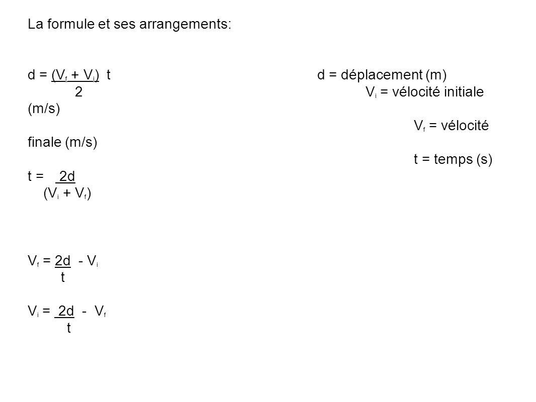 La formule et ses arrangements: