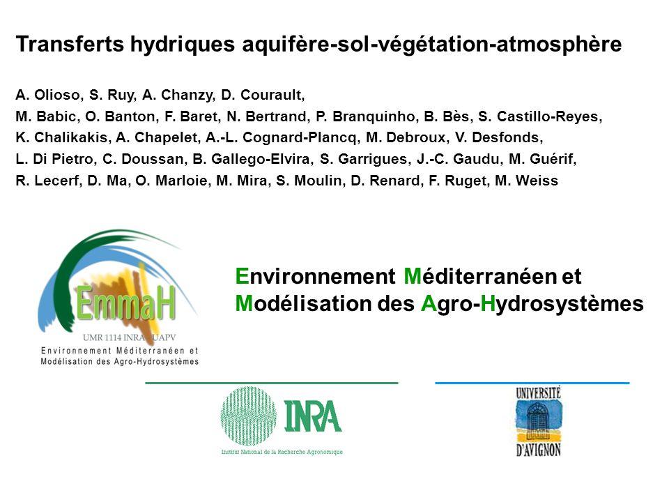 Transferts hydriques aquifère-sol-végétation-atmosphère