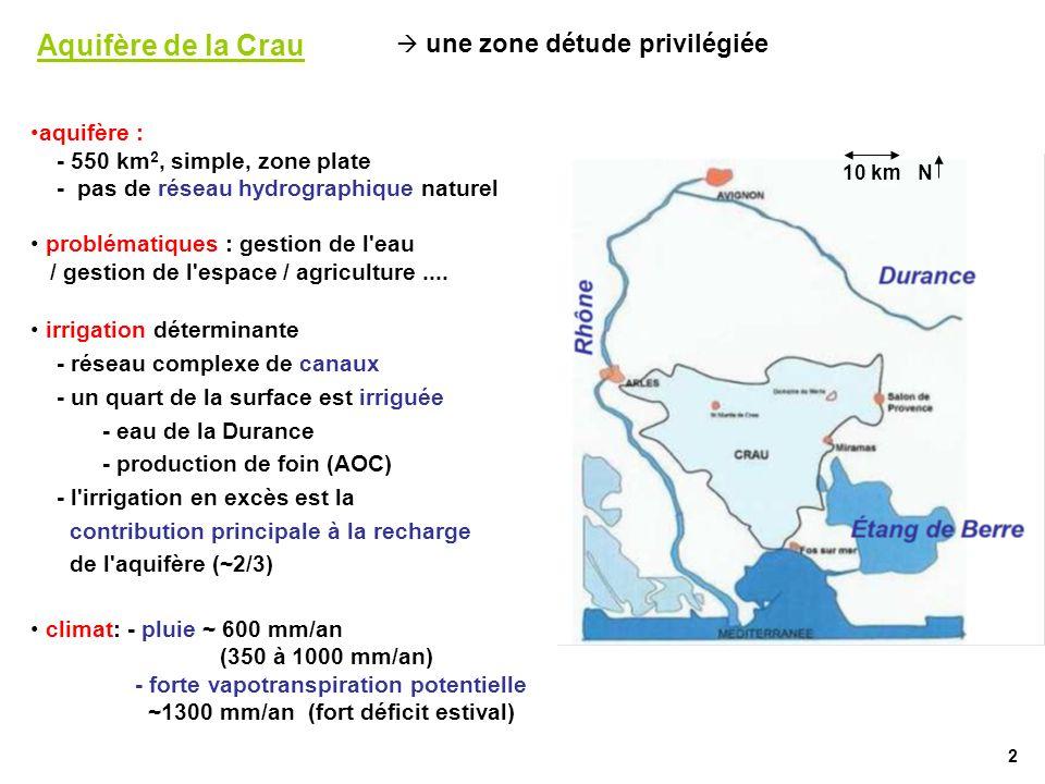 Aquifère de la Crau  une zone détude privilégiée aquifère :