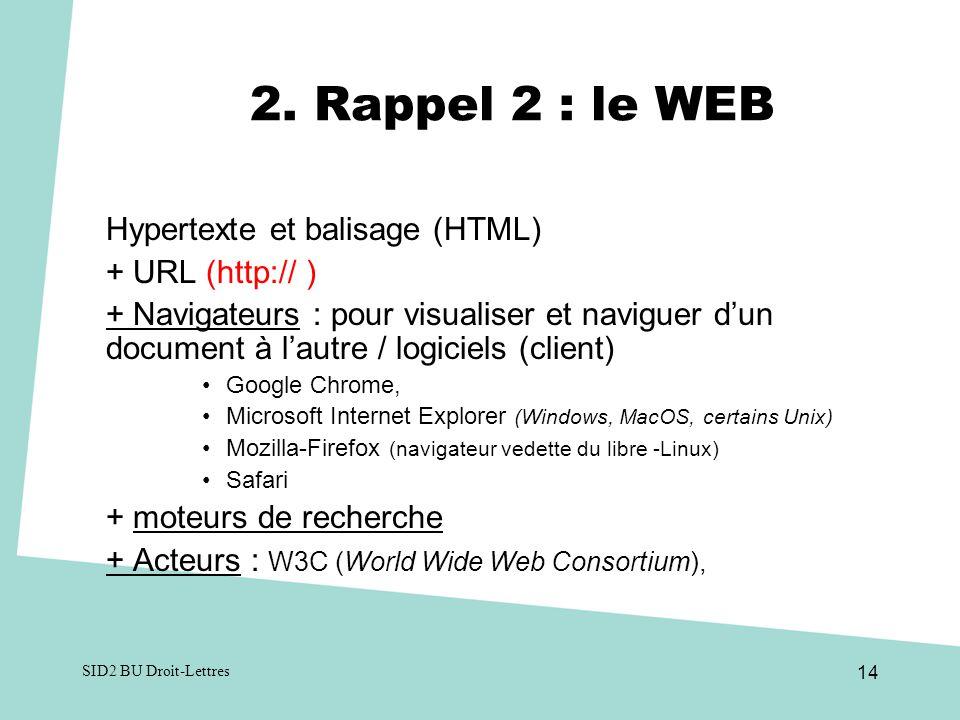 2. Rappel 2 : le WEB Hypertexte et balisage (HTML) + URL (http:// )