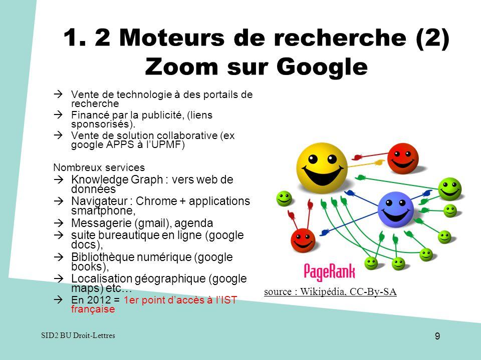 1. 2 Moteurs de recherche (2) Zoom sur Google
