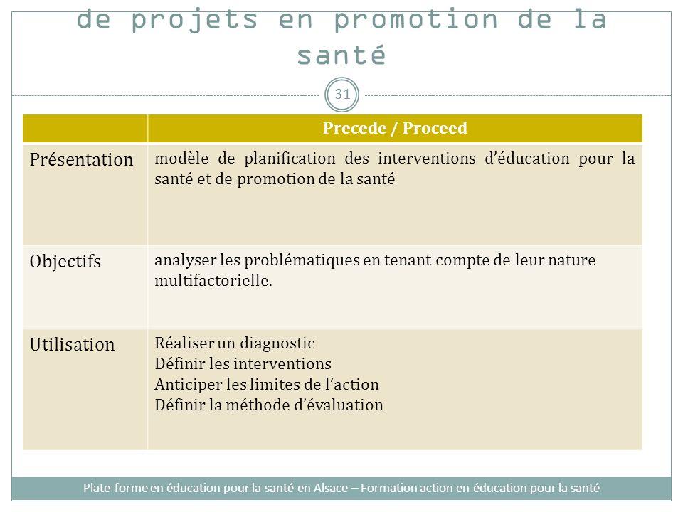 Quelques outils de planification de projets en promotion de la santé