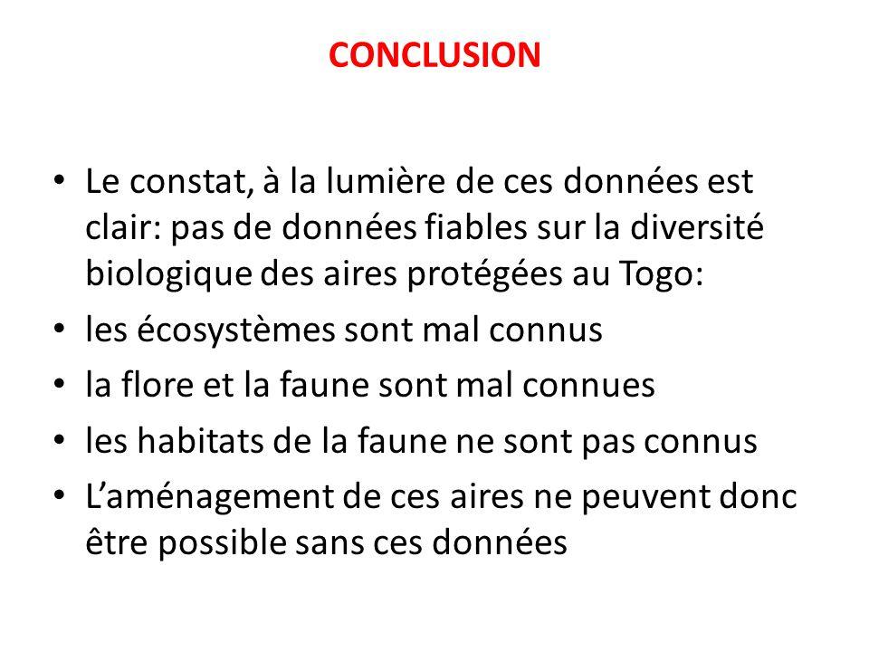 CONCLUSION Le constat, à la lumière de ces données est clair: pas de données fiables sur la diversité biologique des aires protégées au Togo: