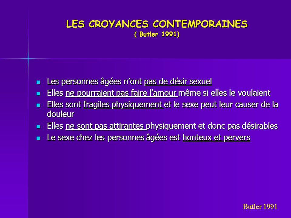 LES CROYANCES CONTEMPORAINES ( Butler 1991)
