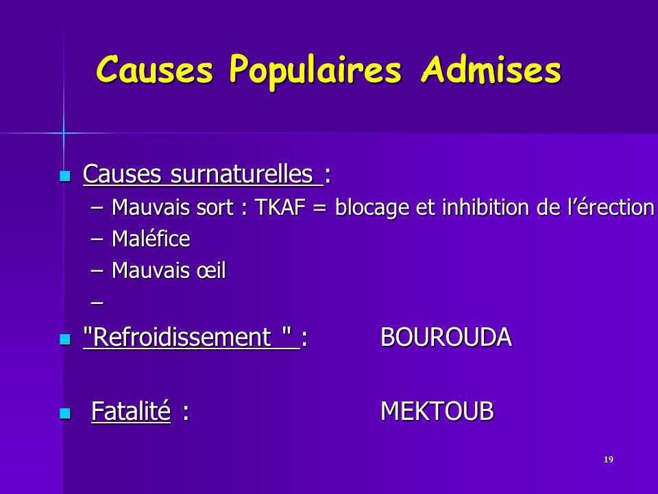 Causes Populaires Admises