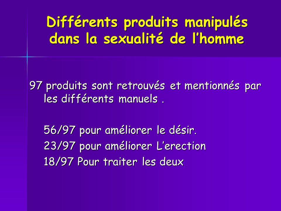 Différents produits manipulés dans la sexualité de l'homme