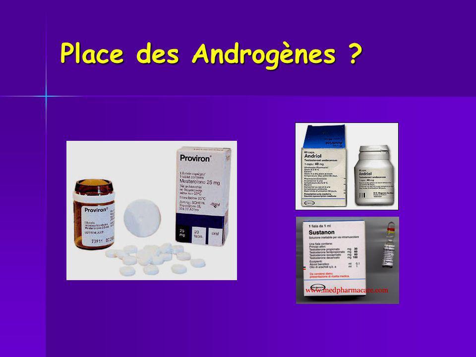 Place des Androgènes