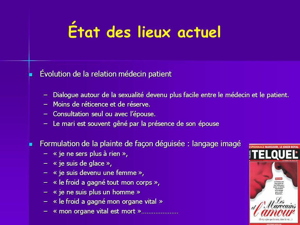 État des lieux actuel Évolution de la relation médecin patient