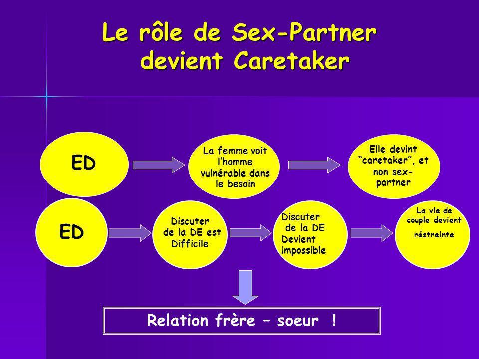 Le rôle de Sex-Partner devient Caretaker