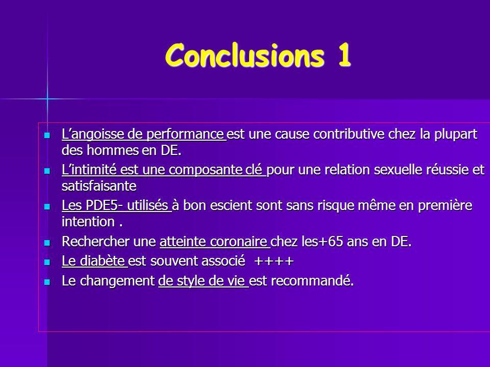 Conclusions 1 L'angoisse de performance est une cause contributive chez la plupart des hommes en DE.