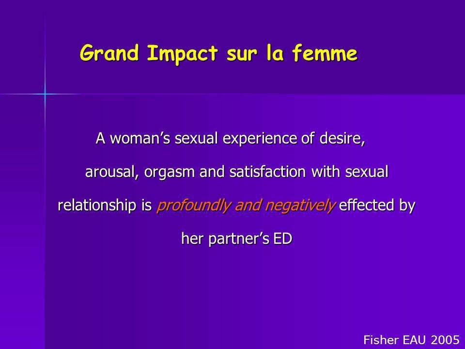 Grand Impact sur la femme